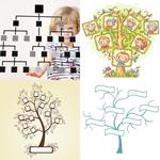 9 Buchstaben Lösung Stammbaum